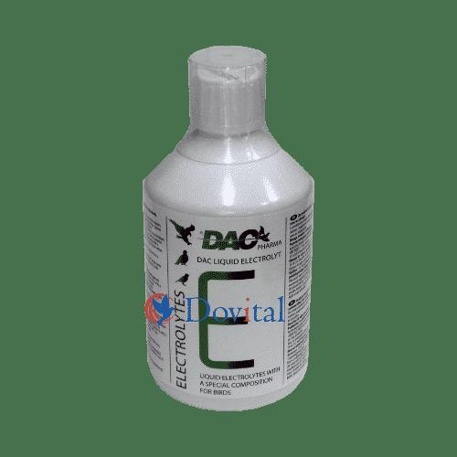 DAC Vloeibare electrolyten